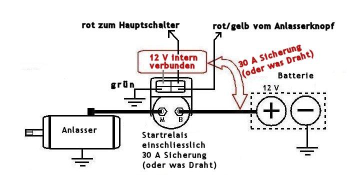 4Startrelais_2020-08-15.jpg